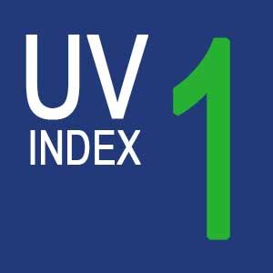 紫外線指數
